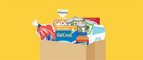 What Do Search For Most What Do Food Pantries Need Most Dairy Discovery Zone