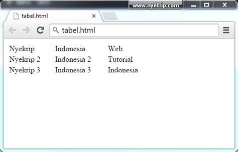 cara membuat header html dengan css cara membuat tabel html 5 dengan css nyekrip