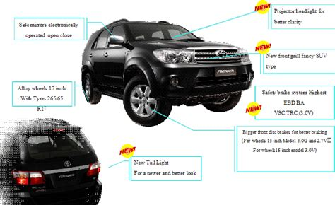 Fogl Toyota Landcruiser 2008 2011 Projector 2012 toyota fortuner suv 4x4 2009 2010 2011 used toyota