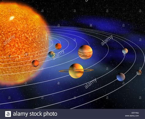 planet diagram periodic diagrams science
