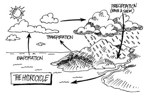Hydrologic Cycle Worksheet by Hydrologic Cycle Black And White Www Pixshark
