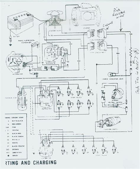 mustang wiring diagrams  tach   ford