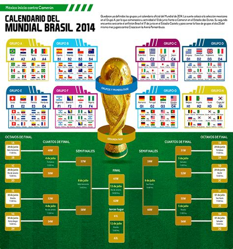 calendario eliminatorias sudamericanas mundial brasil 2014 per calendario de partidos copa mundial de la fifa brasil 2014
