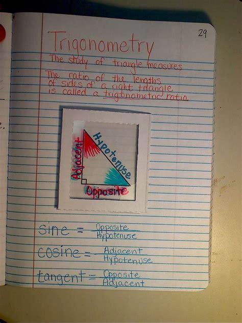 atwoods math class intro  trigonometry