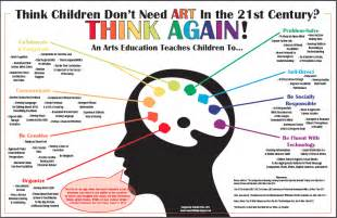 The importance of the arts in education mr c media
