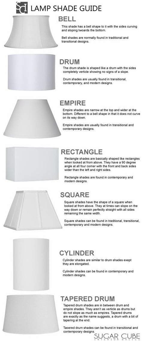 How Do You Measure A L Shade by These Diagrams Are Everything You Need To Decorate Your Home