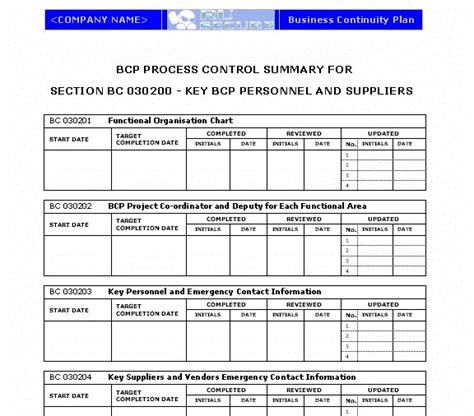 business contingency plan template sle pages