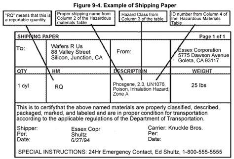 Section 9 Hazardous Materials Hazmat Shipping Papers Template