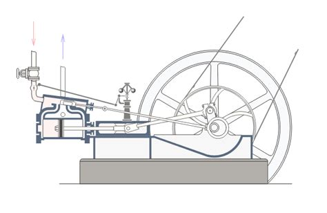 Mesin Steam Motor reciprocating motion