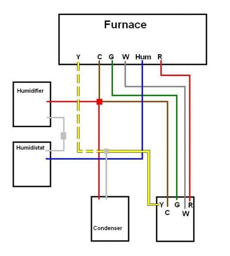 gas furnace thermostat wiring diagram efcaviation