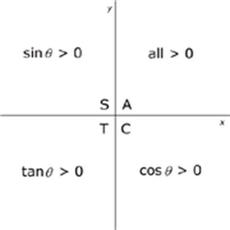 trigonometry cast diagram trigonometry tutorial