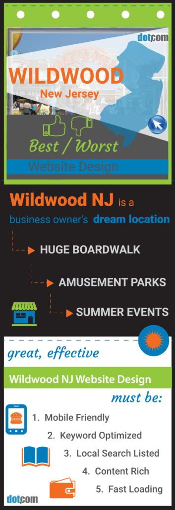 Top Mba Programs Nj by Wildwood Nj Website Design The Best Worst In