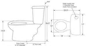 Standard bathroom sink dimensions elhouz