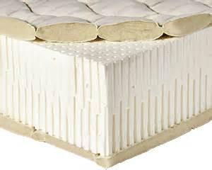Rubber Matras matrassen verschillende artikelen