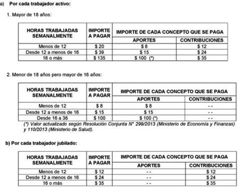 valor hora empleada domstica 2016 argentina valor empleada domestica por hora con retiro 2016
