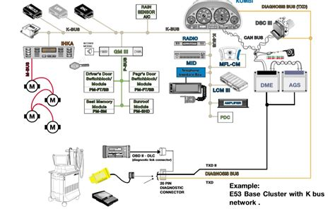 bmw ews 3 wiring diagram free wiring diagrams