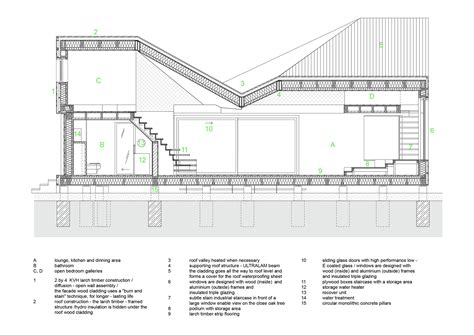 Pool Pavilion Plans by Gallery Of 50 Impressive Details Using Wood 40