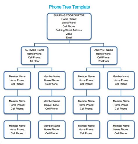5 Free Phone Tree Templates Word Excel Pdf Formats Blank Phone Tree Template