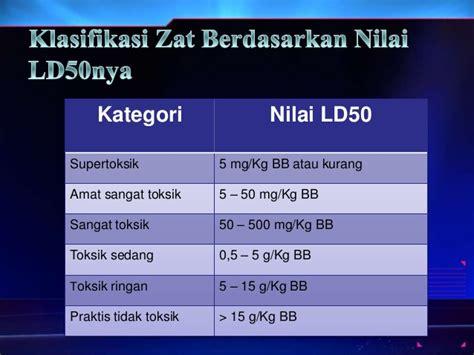 Alas Kandang Mencit uji praklinik obat baru