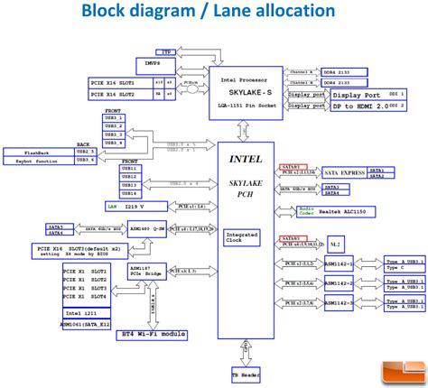block diagram free intel i7 block diagram intel free engine image for