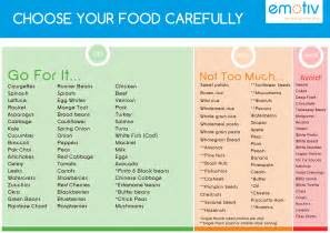 healthy proper food labels and cutting back on sugar if so find out what traffic
