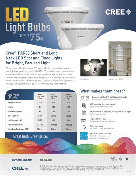who sells cree light bulbs frankie feldman gets colorful with cree light bulbs