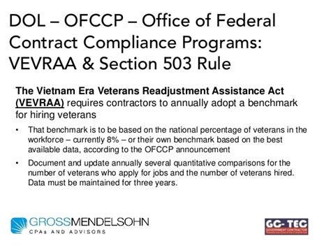 ofccp section 503 what government contractors need to do to comply with new