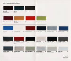 paint chips 2011 ford fiesta