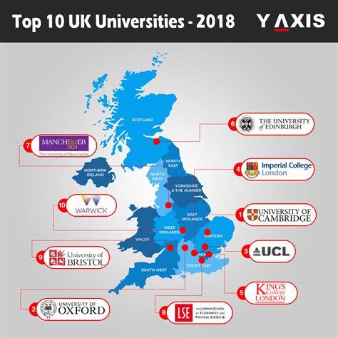 best uk top 10 uk universities 2018