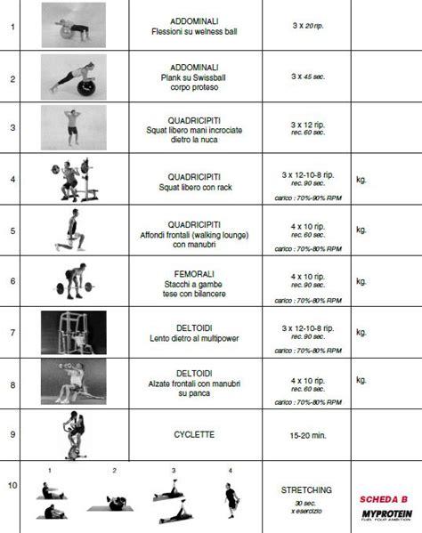 scheda di alimentazione per aumentare la massa muscolare 187 programma per aumentare la massa muscolare