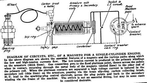 allis chalmers b magneto diagram allis get free image
