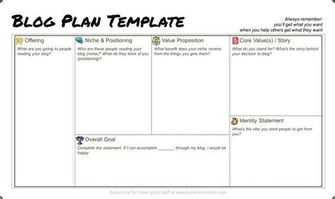 Life Coach Business Plan Template The Hakkinen Sle Communication Plan Template