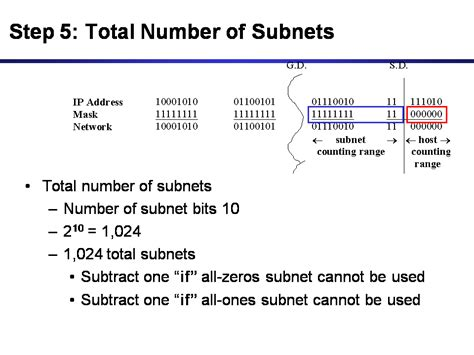 subnetting simplified tutorial the school of cisco networking scn subnetting tutorial