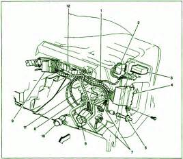 2003 gmc sonoma dash fuse box diagram circuit wiring diagrams