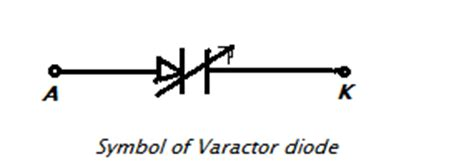characteristics of varactor diode varactor diode operation and characteristics electrical engineering info