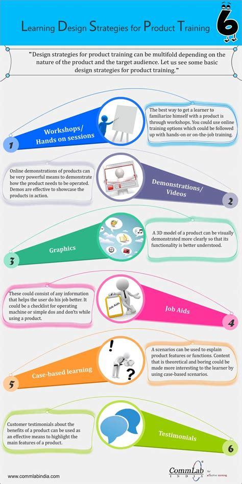 design management tips 623 best elearning infographics images on pinterest