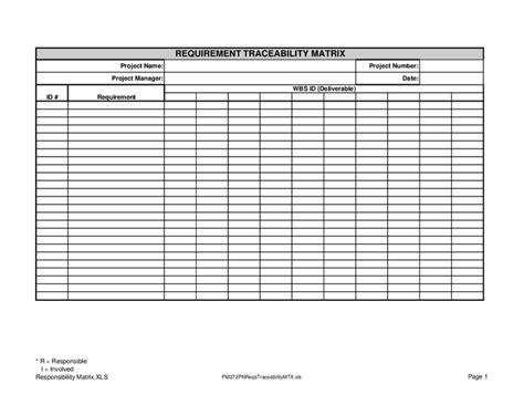 traceability matrix template requirements traceability matrix requirements traceability
