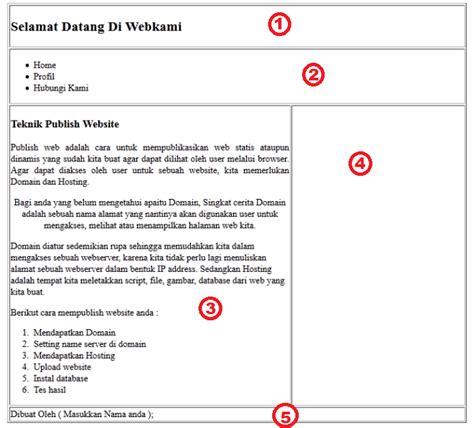 desain layout css membuat desain layout website dengan tabel my personal blog