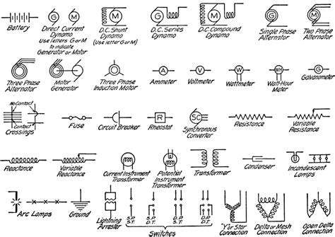 electrical symbols clipart etc