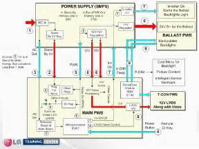 samsung lcd wiring schematic philips lcd power supply