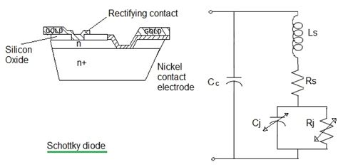 diode equivalent circuits schottky diode basics schottky diode applications