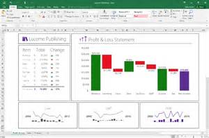 Server Performance Report Template excel 2016 office blogs