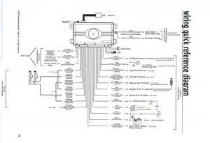 viper security system wiring diagram wiring diagram with