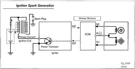 86 rx7 engine wiring diagram get free image about wiring