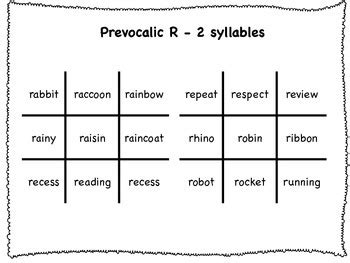 Vocalic R Coloring Page by Collection Of Vocalic R Worksheets Them And Try