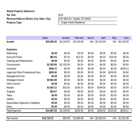 rental property income statement template landlord income and expenses excel spreadsheets rental