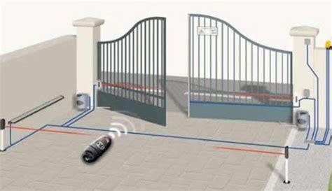 portail et porte de garage automatique audit installation porte automatique installation