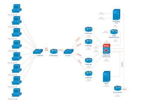 wiring diagram icons wiring get free image about wiring