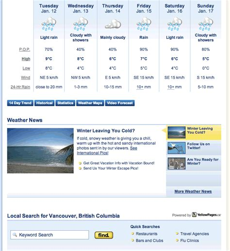 Www Yellowpages Ca Lookup The Weather Network Official Site Darby Sieben Yyc Yyz Yul Yvr
