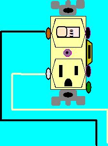 learn electrical wiring how to wire a switch receptacle
